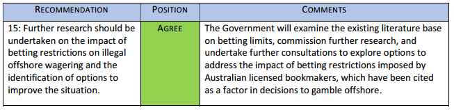 Recommendation 15 betting restrictions