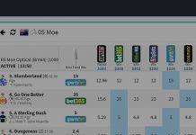 champion bets odds comparison