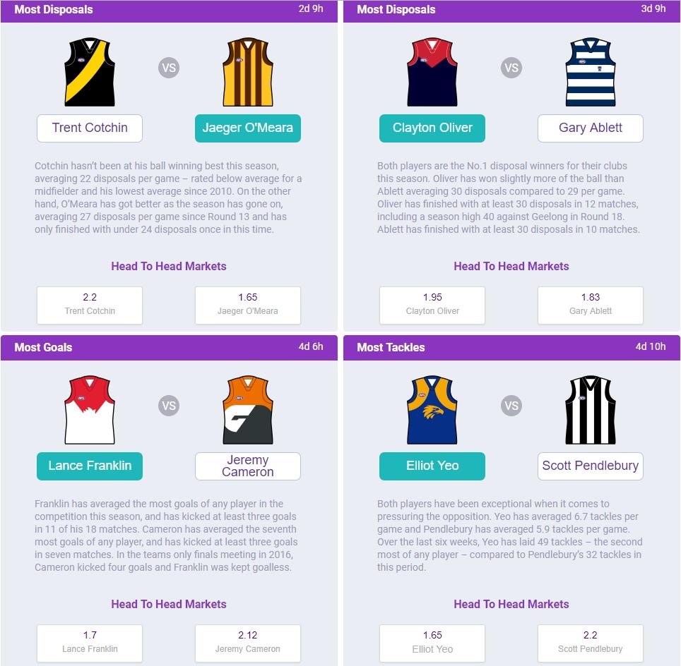 AFL predictor AFL finals AFL tips